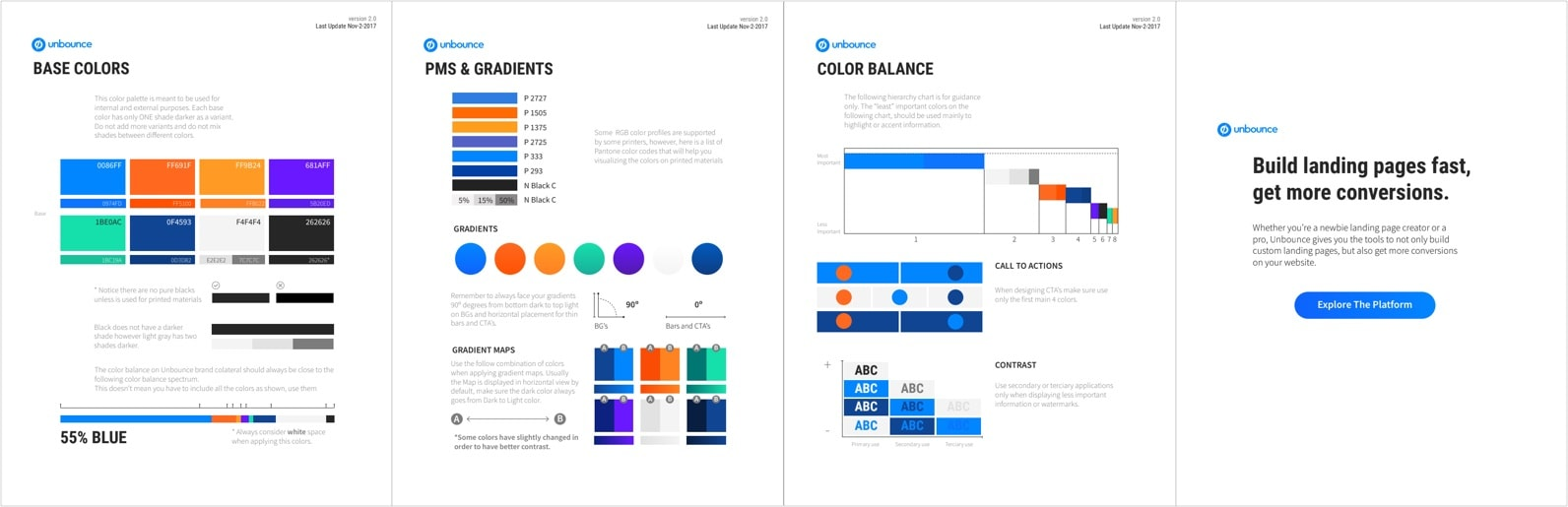 unbounce brand evolution process creative exercise 2 guidelines