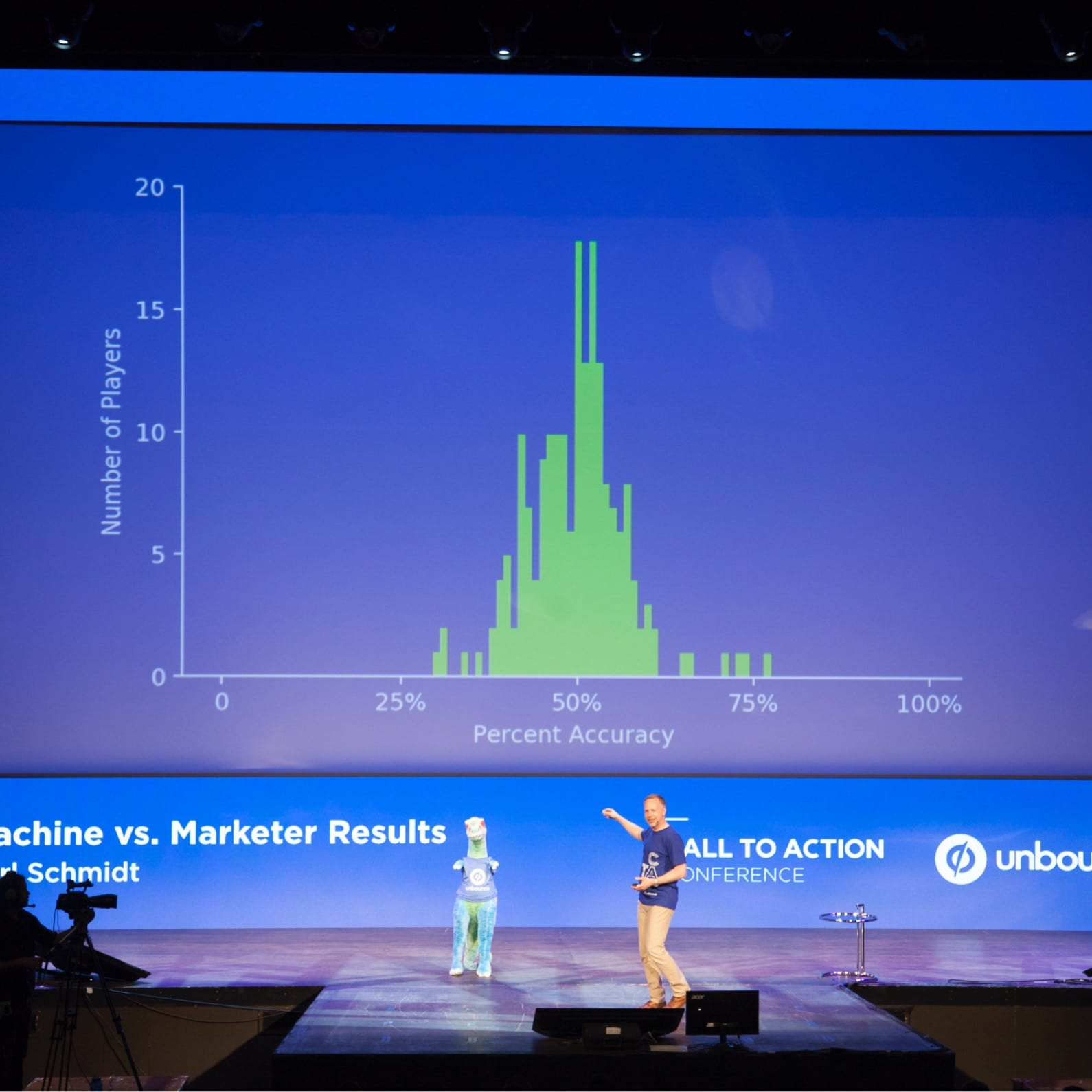 machine vs marketer results cta2017