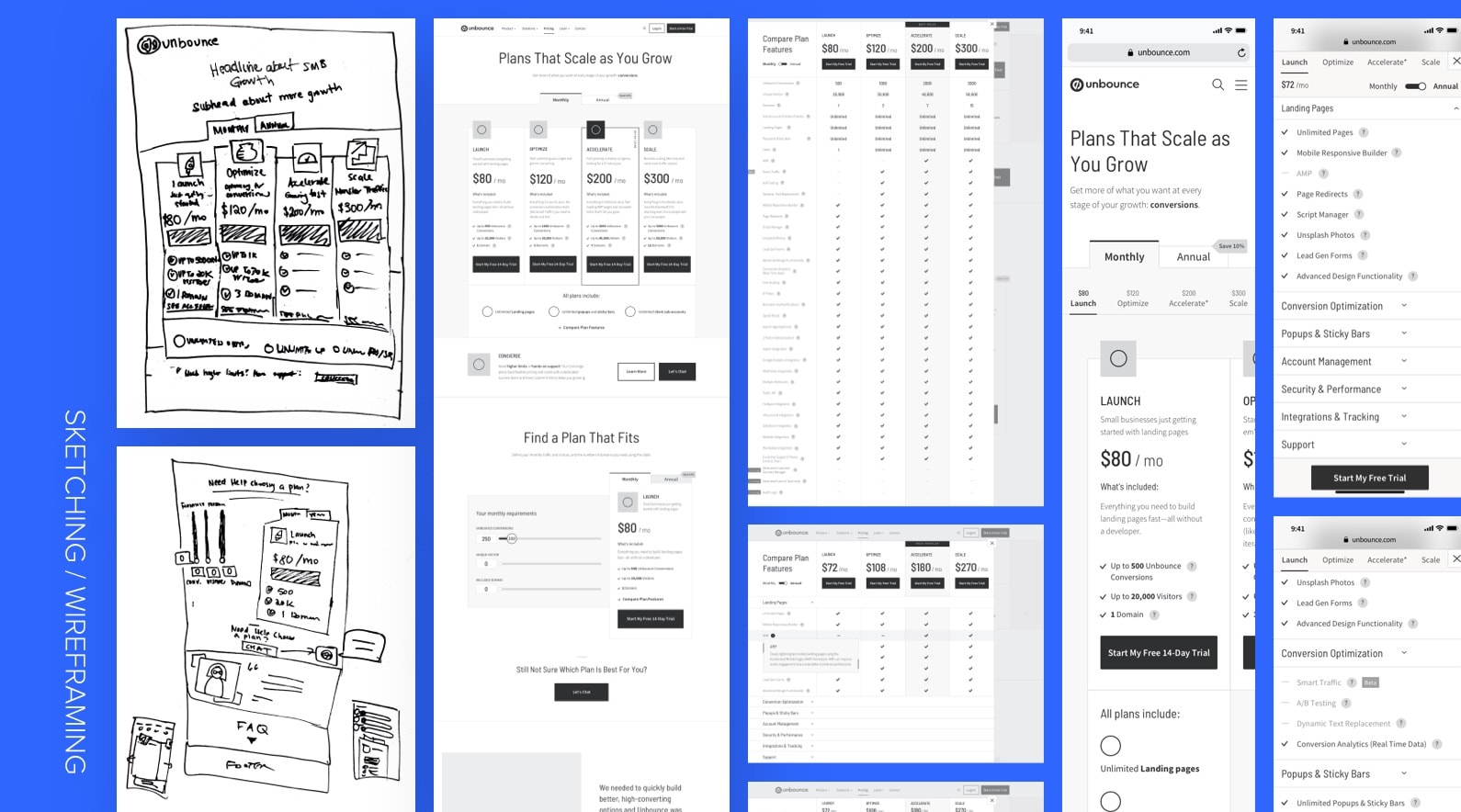 Unbounce Pricing Process Wireframe